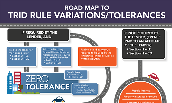 trid rule variations tolerances